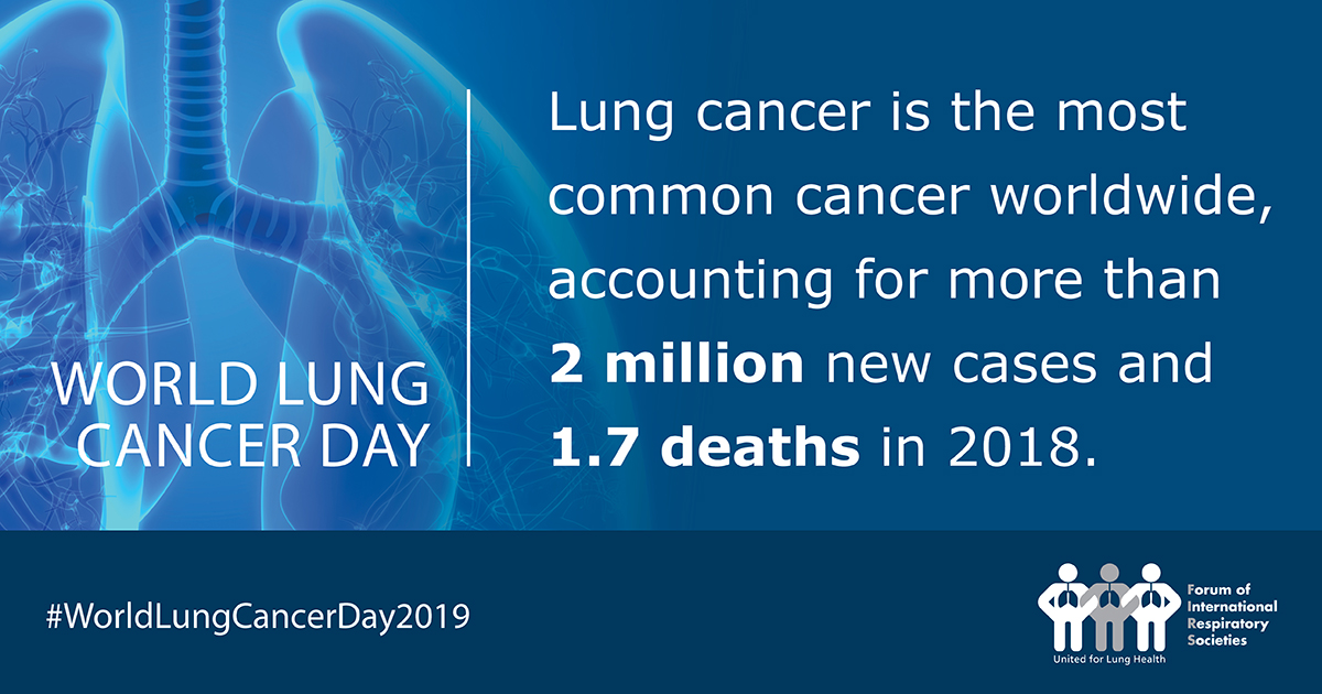 World Lung Cancer Day 2019 Global Initiative For Asthma Gina